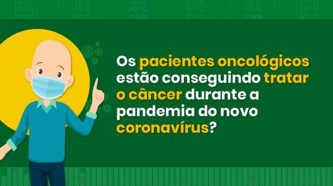 Pacientes Respondem: Como Está O Tratamento Do Câncer, Durante A Pandemia Do Novo Coronavírus?